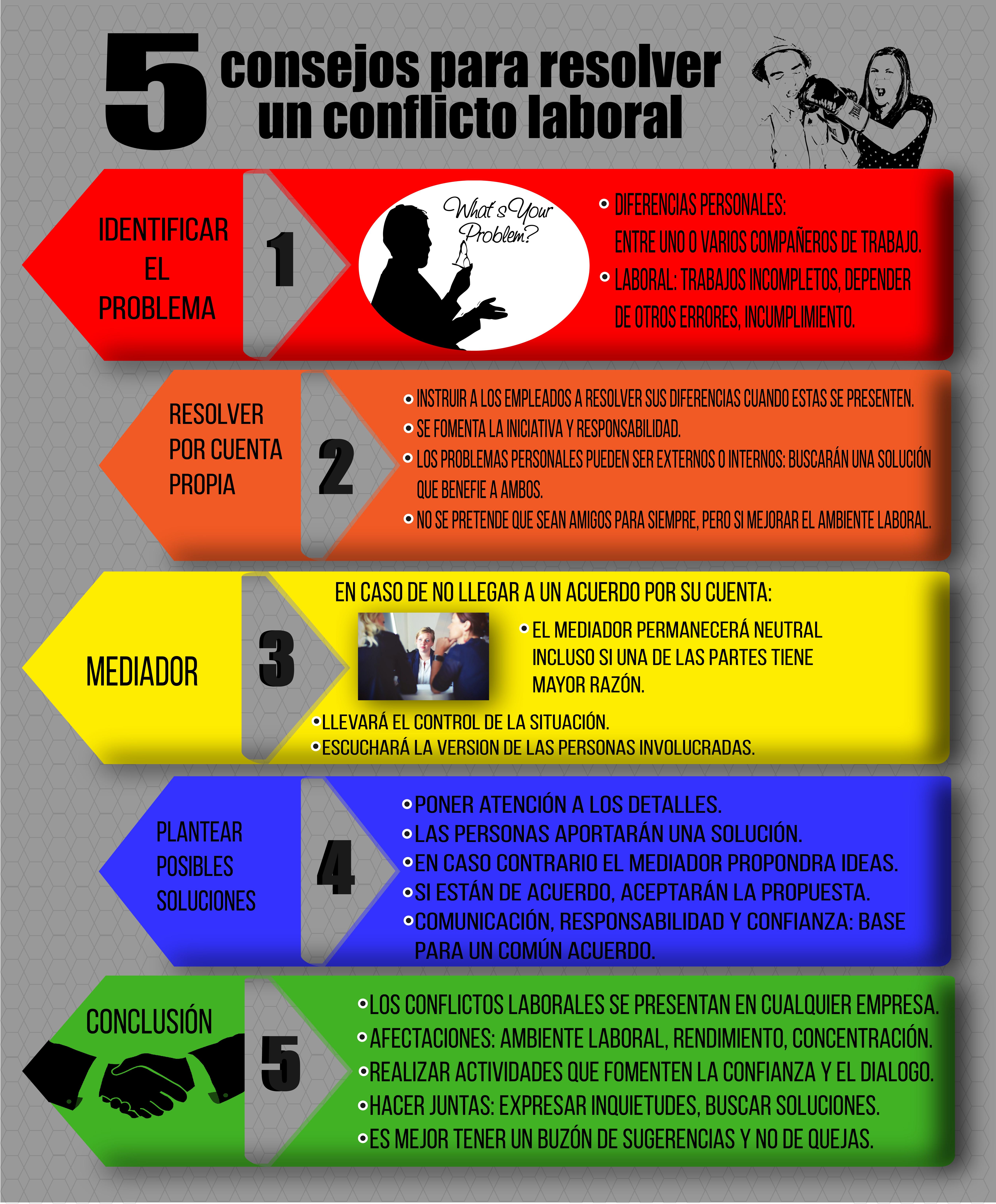 5-consejos-para-revolver-un-conflicto-laboral